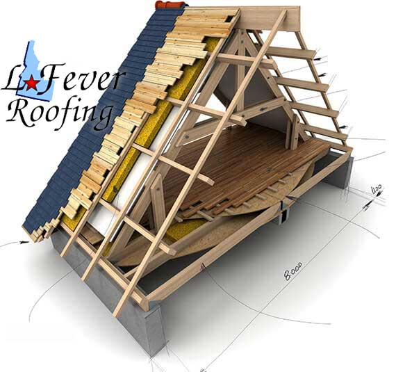 Roofing Construction Diagram